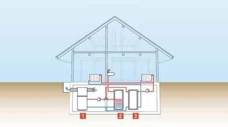 Luft-Wasser-Wärmepumpe | Viessmann